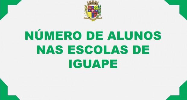 NÚMERO DE ALUNOS NAS ESCOLAS DE IGUAPE