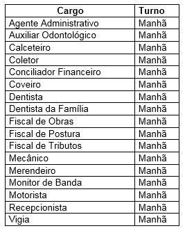 CARGOS MANHÃ